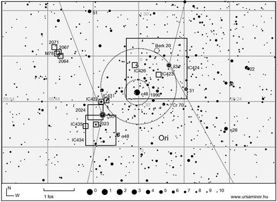Mélyég-célpontok az Orionban