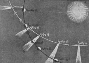 Üstökén az üstököst! @ Óbudai Polaris Csillagvizsgáló