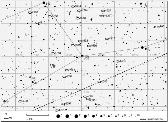A Gamma Virginis környékének galaxisai (galaxisok 12 magnitúdóig)