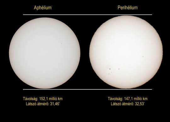 20111230-nap_20110705_1632ut_20111231_1400ut_aphelium-perihelium_banfalvyz