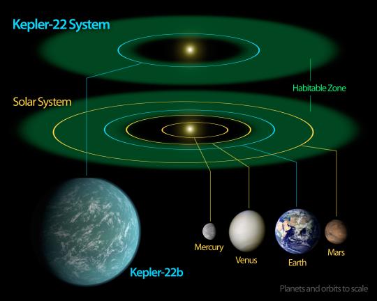 20120101-honaptema-exobolygok_abra5