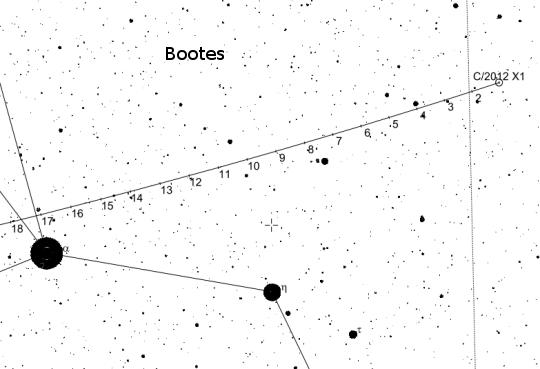 A LINEAR-üstökös keresőtérképe
