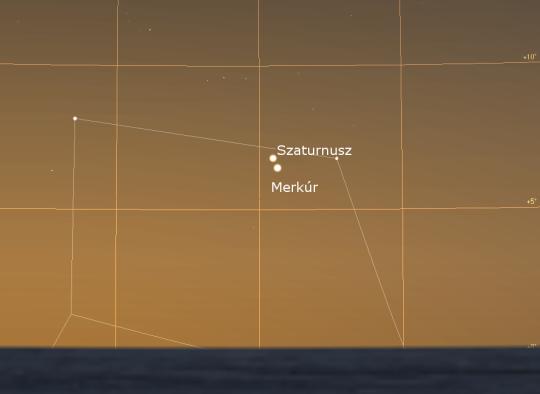 A Merkúr és a Szaturnusz együttállása 2013. november 26-án