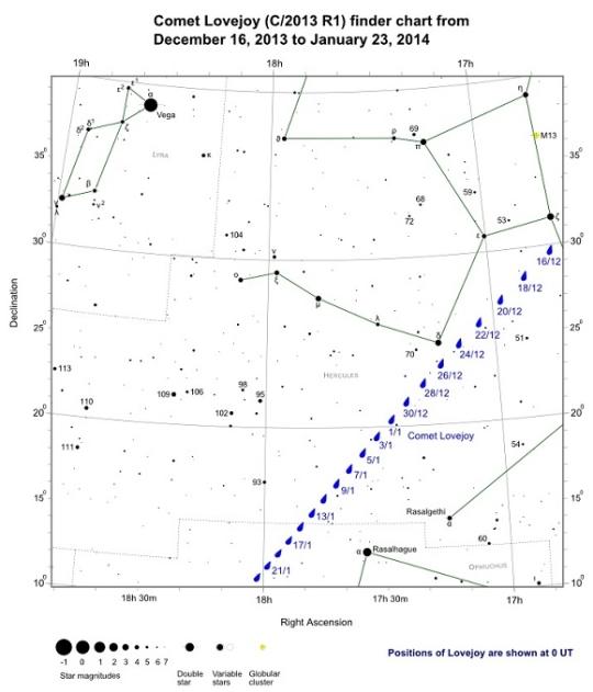 A Lovejoy-üstökös keresőtérképe