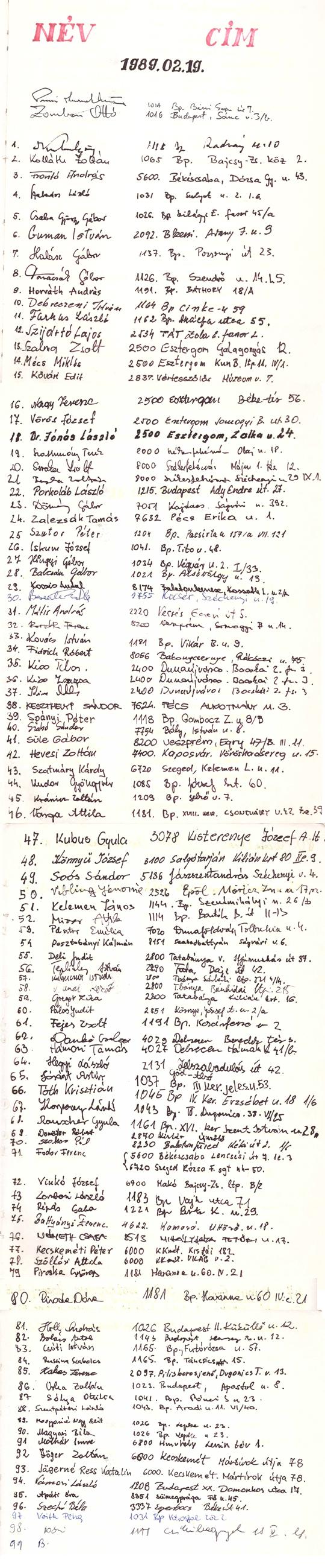 A MCSE vendégkönyvébe 98-an írták be nevüket 1989. február 19-én. Közülük 80-an váltak MCSE-taggá.