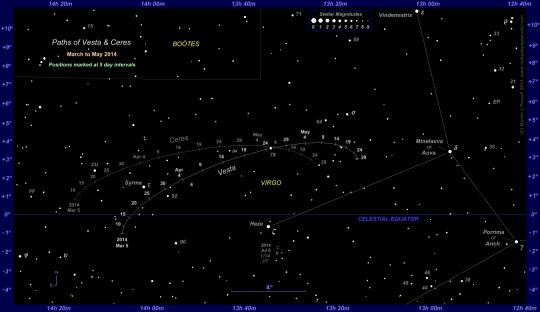 A Ceres és a Vesta útja az égen (kattintson a képre a nagyobb változatért).