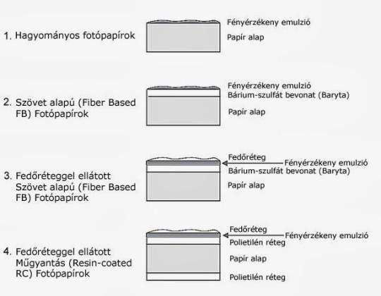 2014-07-18_Napeszlelo-szakcsoport_Szolargraf-papirtesztek1_001