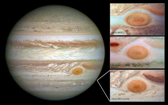 A Nagy Vörös Folt, illetve annak méretváltozása a Hubble Űrtávcső felvételén.