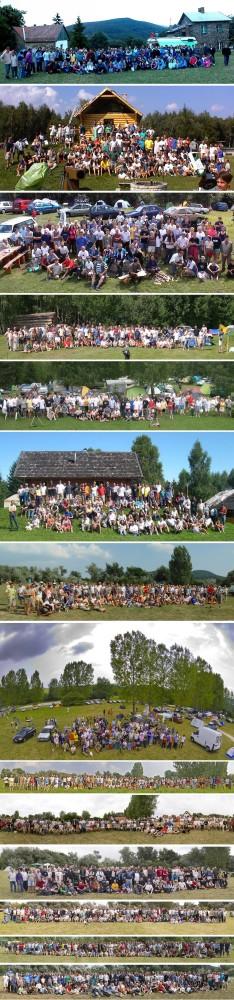 Távcsöves találkozók 2000-2013. Ágasvár (2000), Szentlélek (2001, 2002, 2003, 2004, 2005), Tarján (2006, 2007, 2008, 2009, 2010, 2011, 2012, 2013)