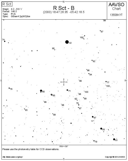 Az R Scuti AAVSO (b) térképe.
