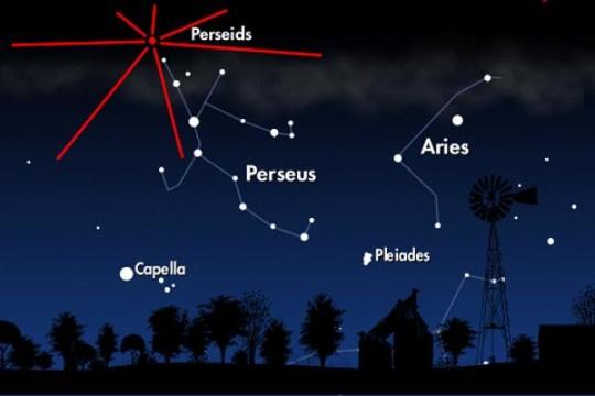 A Perseidák meteorraj radiánsa.