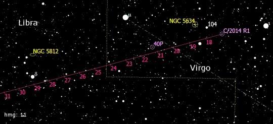 A C/2014 R1 (Borisov)-üstökös a hajnali égbolton (05:15 CET)