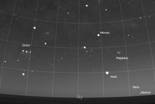 A Hold, a Vénusz és a Fiastyúk (Plejádok) együttállása április 20-án, a kora esti égen. Az esti szürkületben a Merkúrt és a Marsot is észrevehetjük a horizont közelében.