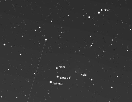 20151107_hold-jupiter-mars-venusz-betavir
