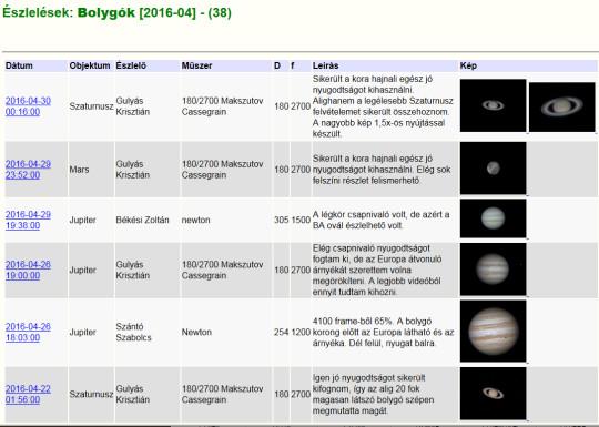 eszkor1609001bolygok