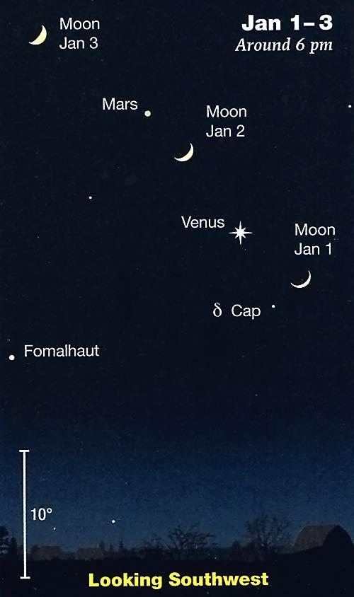 januar-1-3-skyandtel