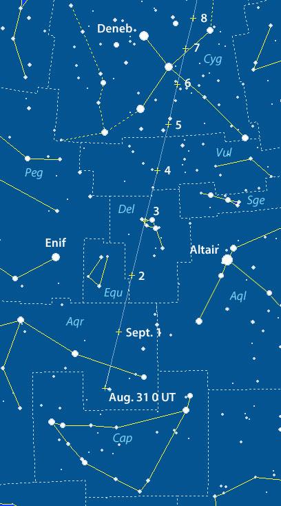 A Florence kisbolygó égi útja az Aquariustól a Cygnusig. Forrás: Sky and Telescope