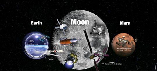 Irány a Hold! Cél a Mars... @ Óbudai Polaris Csillagvizsgáló